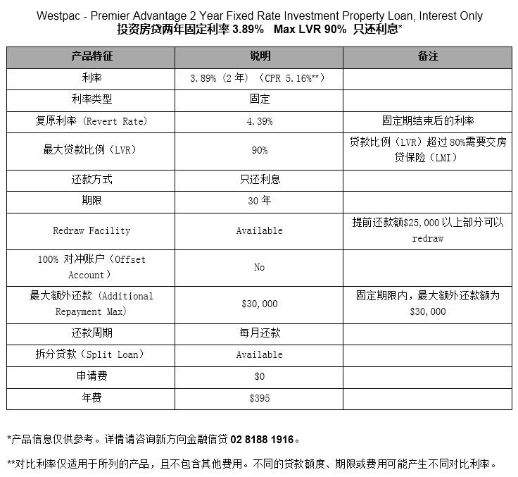 WBC Inv 2yr fixed 3.89%