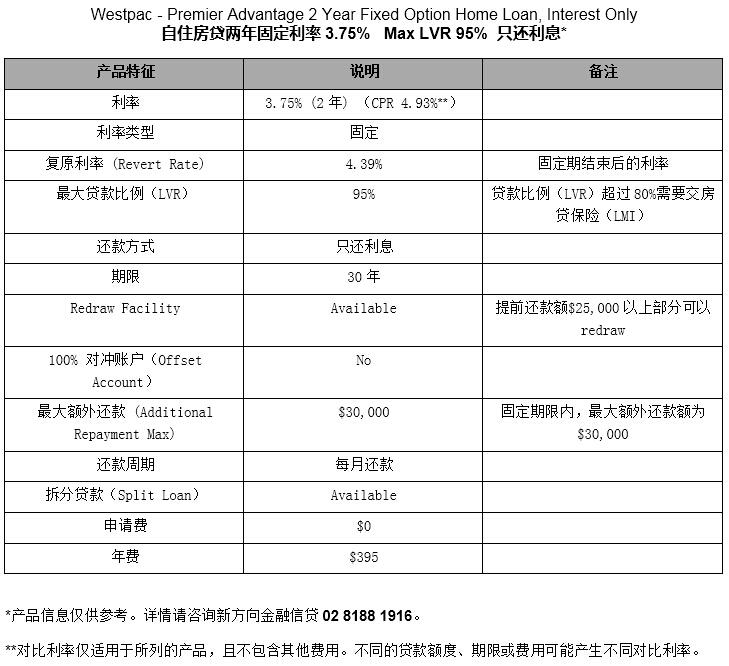 WBC OOcc 2yr fixed 3.75%